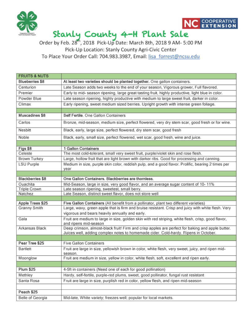 Stanly County 4-H Plant Sale list
