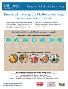 Cover photo for 2020 Med Instead of Meds Cooking Program