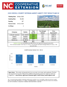 Soybean Variety Results page 4