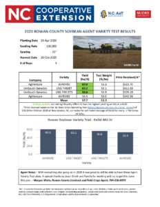 Soybean Variety Results page 5