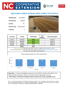 Soybean Variety Results page 6